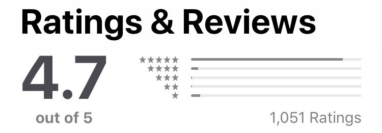 Caviar review average score from the app