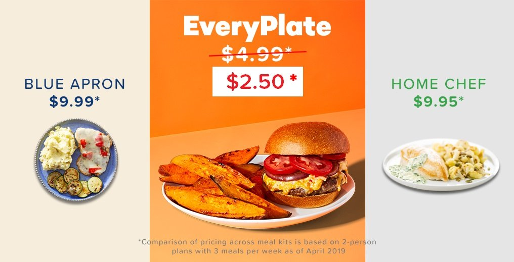 Everyplate review prices vs blue apron and hello fresh